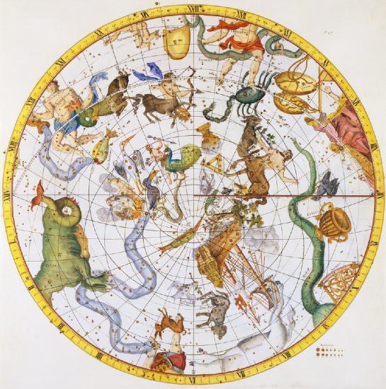 Hindu astrology